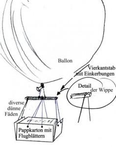 Gedächtnisskizze einer simplen Abwurfvorrichtung für Flugblätter, U.S. Patent
